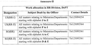 dopt-work-alloaction