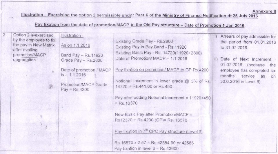 MACP-pay-fixation