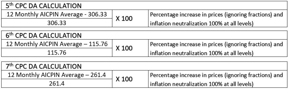 da-calculation-7th-CPC