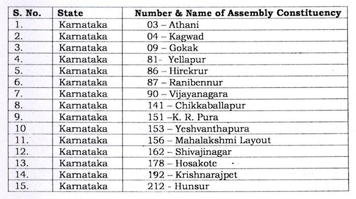 Karnataka Bye Elections 2019 Election Paid Holiday 2019