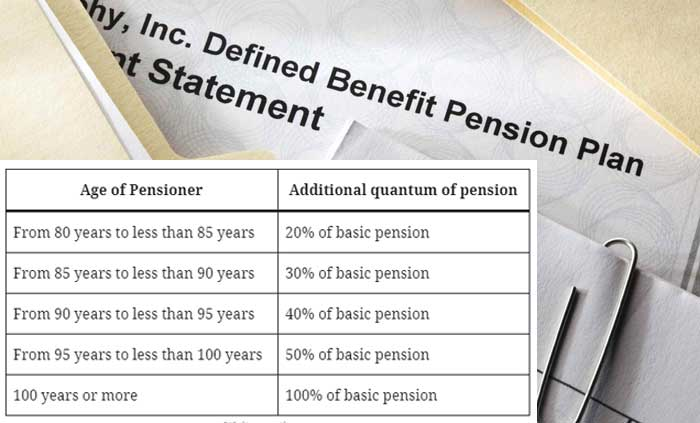 Consolidated guidelines Pensioners  family pension are collected smoothly