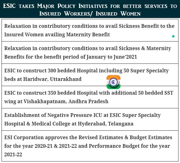 ESIC – Waiver of contributory provisions for covered women receiving Maternity Benefit who wish to receive Sickness Benefit.